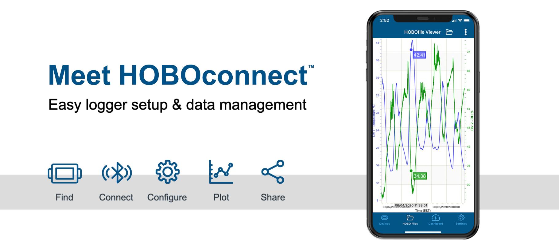 Meet HOBOconnect