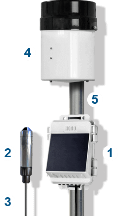 HOBO MicroRX Weather Station Kit